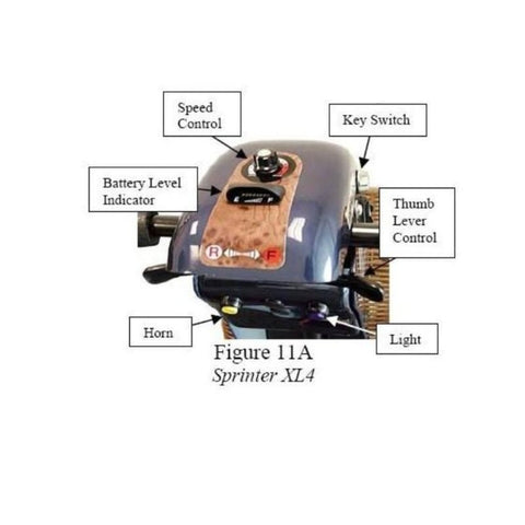 Image of Shoprider Sprinter XL4 Heavy Duty 4 Wheel Mobility Scooter 889B-4 Tiller Controls Diagram