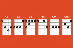 Basic Ukulele Chords For Beginning Players