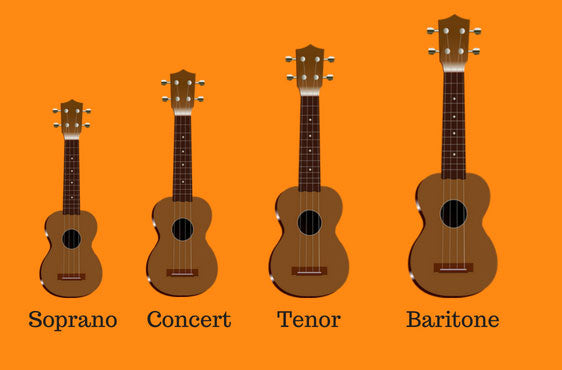 The Best Ukulele for Beginners