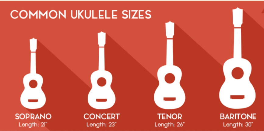 Learn about Different Ukulele Sizes:  Soprano, Concert, Tenor, and Baritone