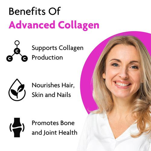 Woman with glowing skin, text reads: Benefits of Advanced Collagen - Supports Collagen Production. Nourishes Hair, Skin and Nails. Promotes Bone and Joint Health.