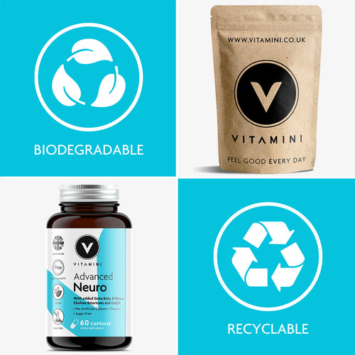 Square grid with 4 sections. Each section has an image or icon. Biodegradable, Plastic Free Eco-Pouch and a Pot of Vitamini Advanced Neuro. Biodegradable & Recyclable icons.