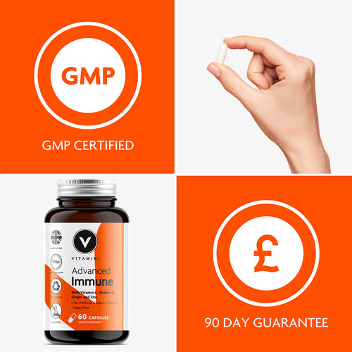 Square grid with 4 sections. Each section has an image or icon. Fingers holding a Vitamini supplement. Advanced Immune Product Pot. GMP Certified & 90 day guarantee icons.