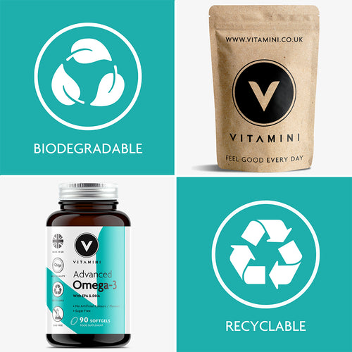 Square grid with 4 sections. Each section has an image or icon. Biodegradable, Plastic Free Eco-Pouch and a Pot of Vitamini Advanced Omega-3. Biodegradable & Recyclable icons.