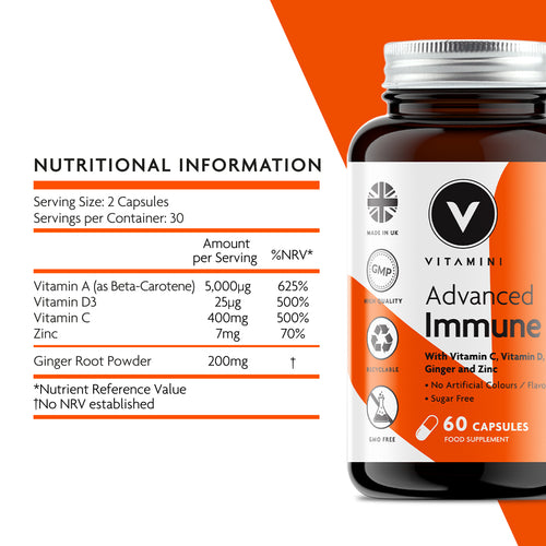 Nutritional Information: Serving Size 2 capsules. Servings per container 30. Amounts per serving - Vitamin A (as Beta-Carotene) 5000 µg, Vitamin D3 25 µg, Vitamin C 400 mg, Zinc 7 mg and Ginger Root Powder 200 mg.
