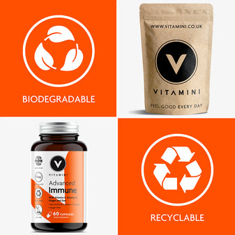 Square grid with 4 sections. Each section has an image or icon. Biodegradable, Plastic Free Eco-Pouch and a Pot of Vitamini Advanced Immune. Biodegradable & Recyclable icons.