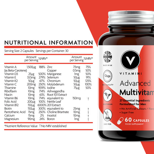 Nutritional Information: Serving Size 2 capsules. Servings per container 30. Amounts per serving - Vitamin A (as Beta-Carotene) 1500µg, Vitamin D3 25µg, Vitamin E 33.5mg, Vitamin K2 50µg, Vitamin C 200mg, Thiamine 10mg, Riboflavin 10mg, Niacin 10mg, Vitamin B6 10mg, Folic Acid 200µg, Vitamin B12 150µg, Biotin 15µg, Pantothenic Acid 15mg, Calcium 15mg, Magnesium 90mg, Zinc 7.5mg, Copper 0.5mg, Maganese 1mg, Selenium 50µg, Chromium 50µg, Molybdenum 50µg, Iodine 75µg, Ashwagandha Root 10:1 extract equivalent to 100mg, Nettle Leaf 20:1 extract equivalent to 25mg, Choline Bitartrate 10mg, Inositol 10mg and Boron 1mg.