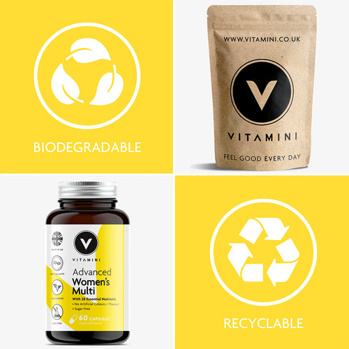 Square grid with 4 sections. Each section has an image or icon. Biodegradable, Plastic Free Eco-Pouch and a Pot of Vitamini Advanced Women's Multi. Biodegradable & Recyclable icons.