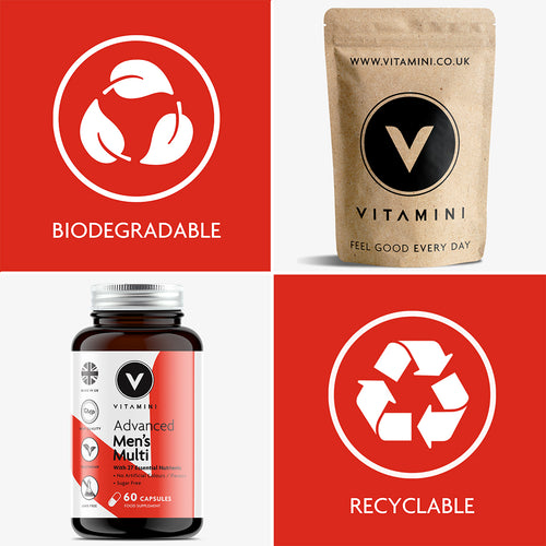 Square grid with 4 sections. Each section has an image or icon. Biodegradable, Plastic Free Eco-Pouch and a Pot of Vitamini Advanced Men's Multi. Biodegradable & Recyclable icons.