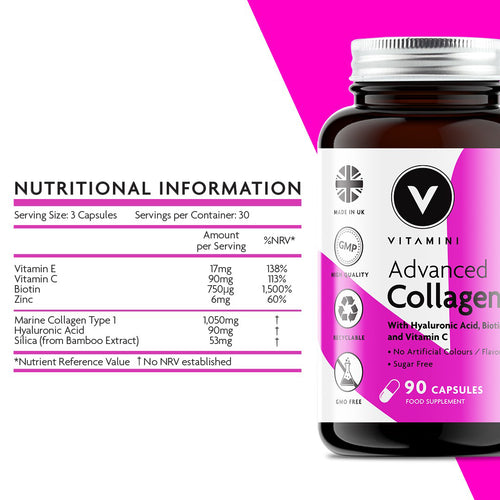 Nutritional Information: Serving Size 3 capsules. Servings per container 30. Amounts per serving - Vitamin E 17 mg, Vitamin C 90 mg, Biotin 750 µg, Zinc 6 mg, Marine Collagen Type 1 1050 mg, Hyaluronic Acid 90 mg and Silica (from bamboo extract) 53 mg.