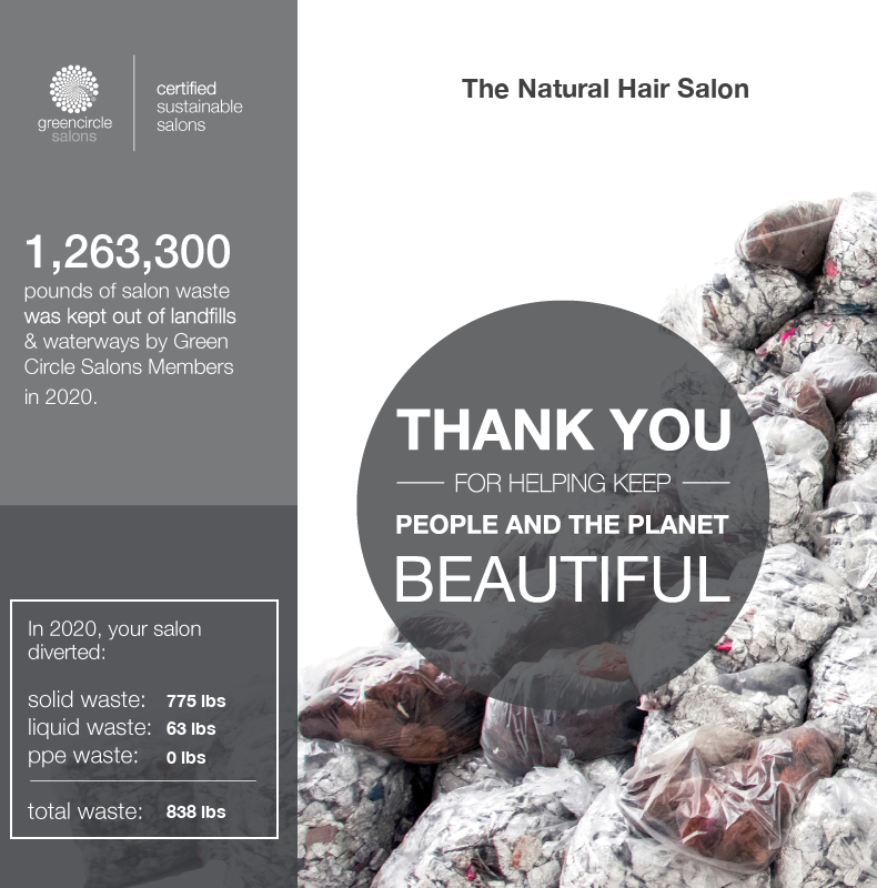 As a Green Circle Salon member, we are proud to earn our 2020 Waste Diversion Certificate for consciously keeping 838 lbs of salon waste out of landfills and waterways.