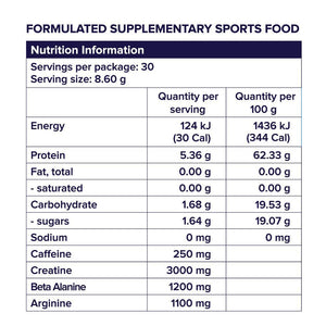 Pre Workout Nutrition Information