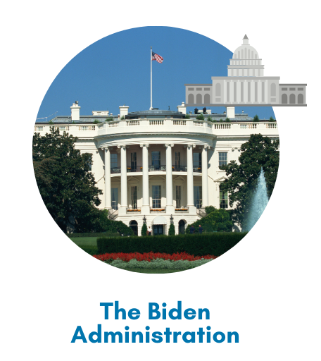 High School VMUNI 2021 - Crisis - July 19-23 - The Biden Administration - Virtual Model United Nations Institute by Best Delegate