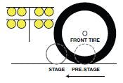 Big-block head bolt torque pattern. Stock head bolts get torqued to 70 ft-lbs in three steps of 40, 55, and 70 ft-lbs. Use thread sealer on all bolts that go into the water jacket, which means all blocks except Bowtie and aftermarket. Aftermarket studs usually get torqued to 60 ft-lbs, but check with the fastener manufacturer for specific torque recommendations.
