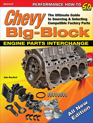Chevy Big-Block Engine Parts Interchange: The Ultimate Guide to Sourcing and Selecting Compatible Factory Parts