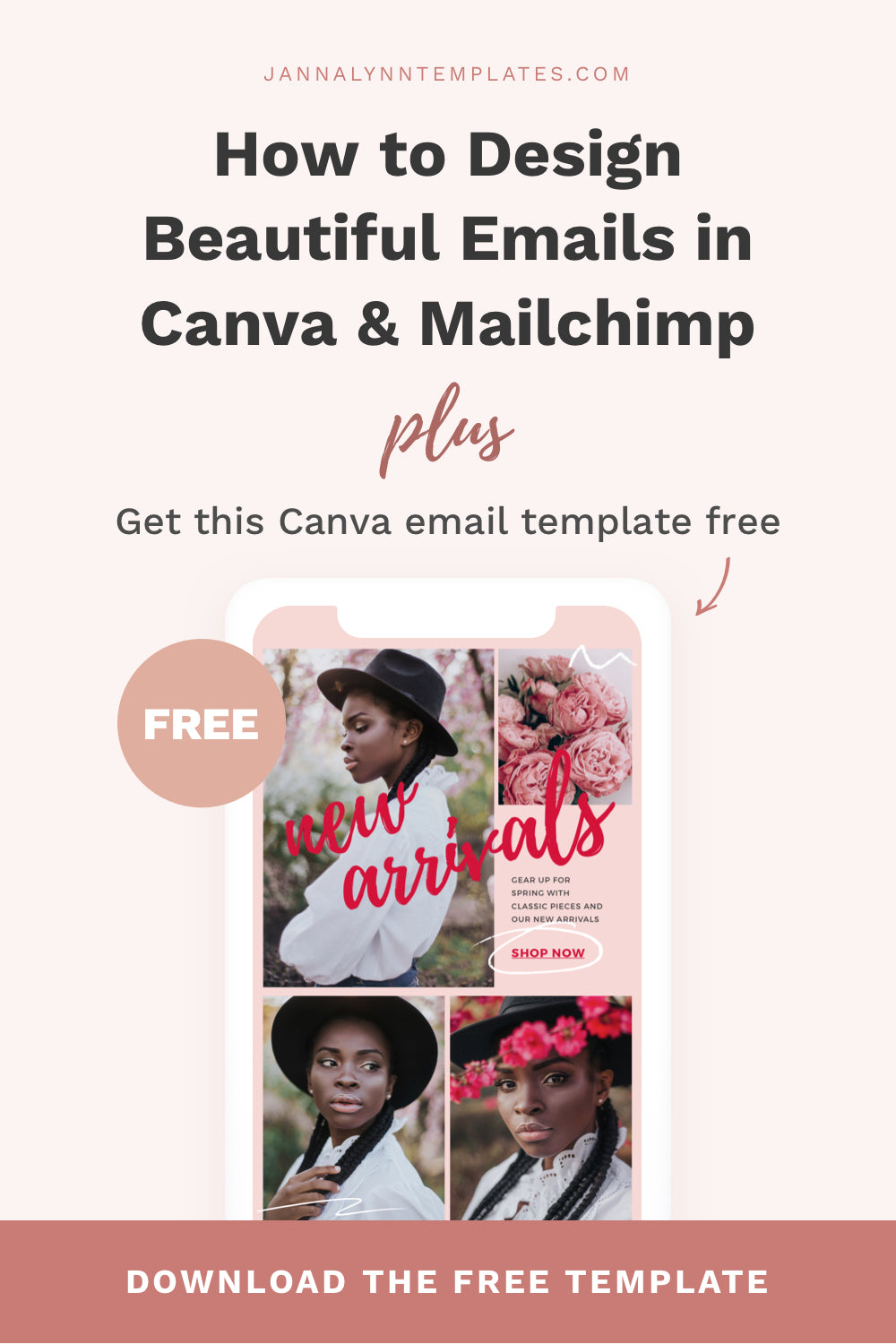 how to design email templates in canva and mailchimp