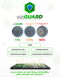 viziGUARD for Cisco TelePresence Touch 10