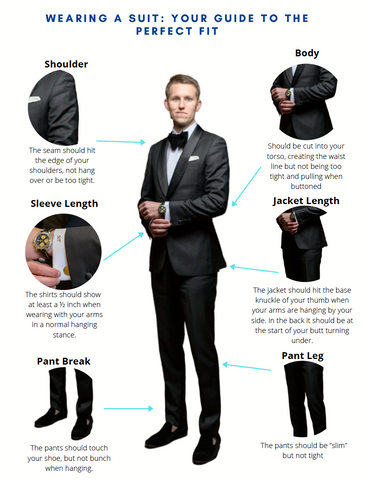 man in a perfect fit suit