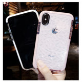 Transparent Full Protective Soft Casing