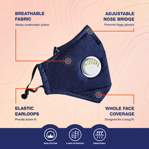 Reusable Multi-Layer FILTER MASKS with Valve - Package Deals