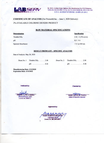 Organiks Chlorine Dioxide Disinfectant Certificate of Analysis