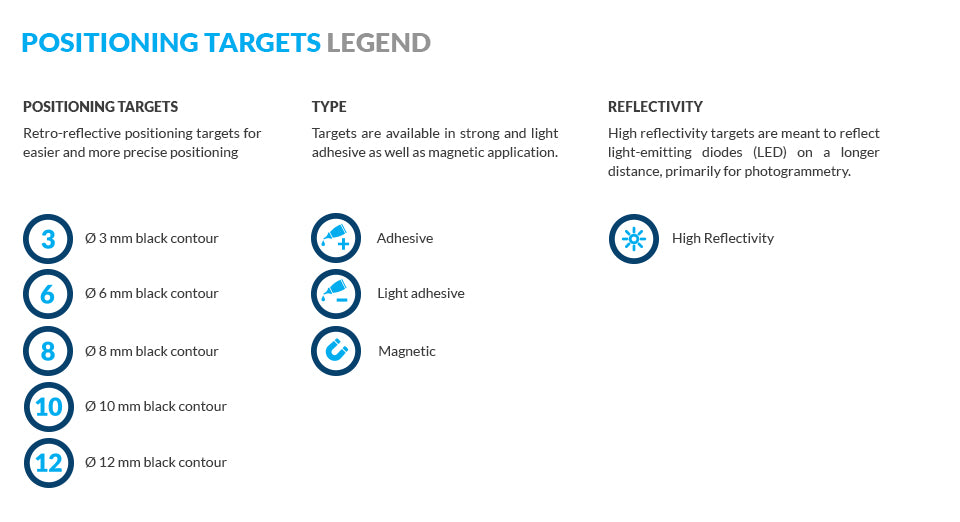 Positioning Targets Information Guide