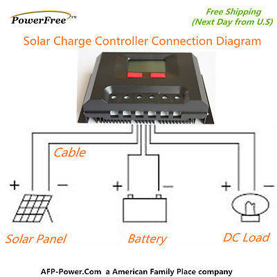 200w 200 Watt 2 100w Solar Panel Plug N Power Space Flex