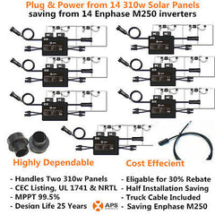 COMPLETE KIT 7 APS YC500A Solar Microinverters for 14 Panels = 14 Enphase M250