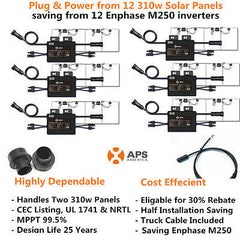 COMPLETE KIT 6 APS YC500A Solar Microinverters for 12 Panels = 12 Enphase M250