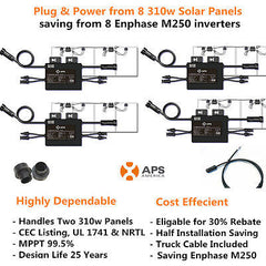 COMPLETE KIT 4 APS YC500A Solar Microinverters for 8 Panels = 8 Enphase M250