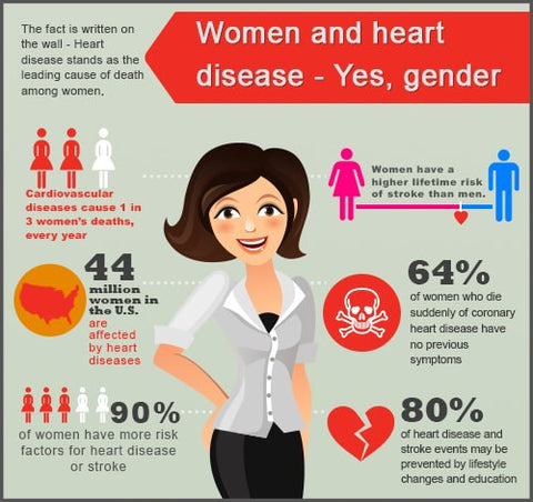 What Barbra Streisand Wants Women to Know About Heart ...