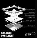 FluxTech - 40W LED Slim Panel Light 600mm X 600mm