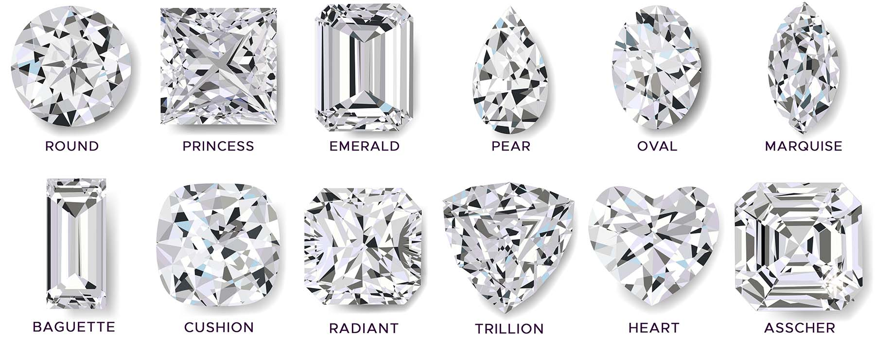 Moissanite Different Cuts