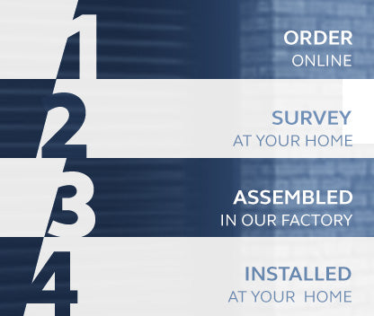 Four easy steps to your new garage door