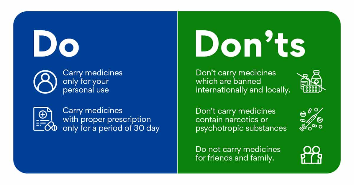 Carrying medicines to Qatar- Dos and Don'ts