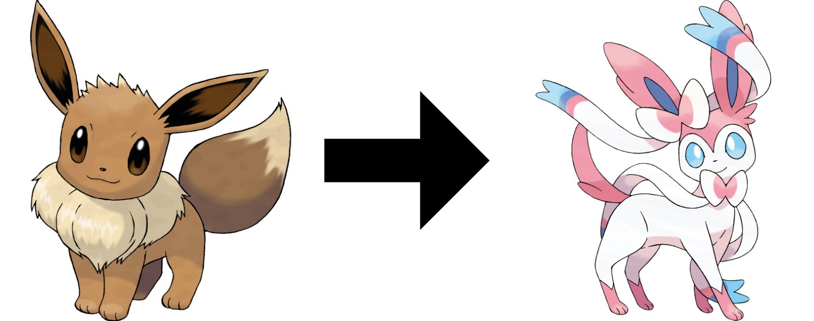 How to Evolve Eevee into Sylveon