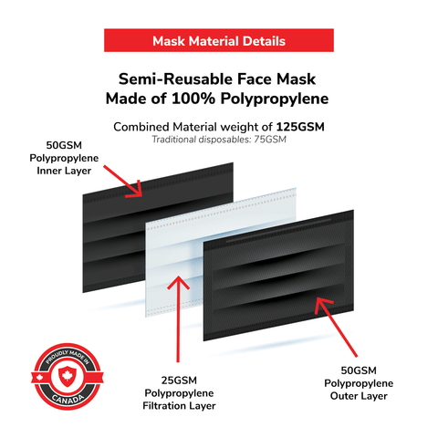 The Canadian Shield Reusable Mask