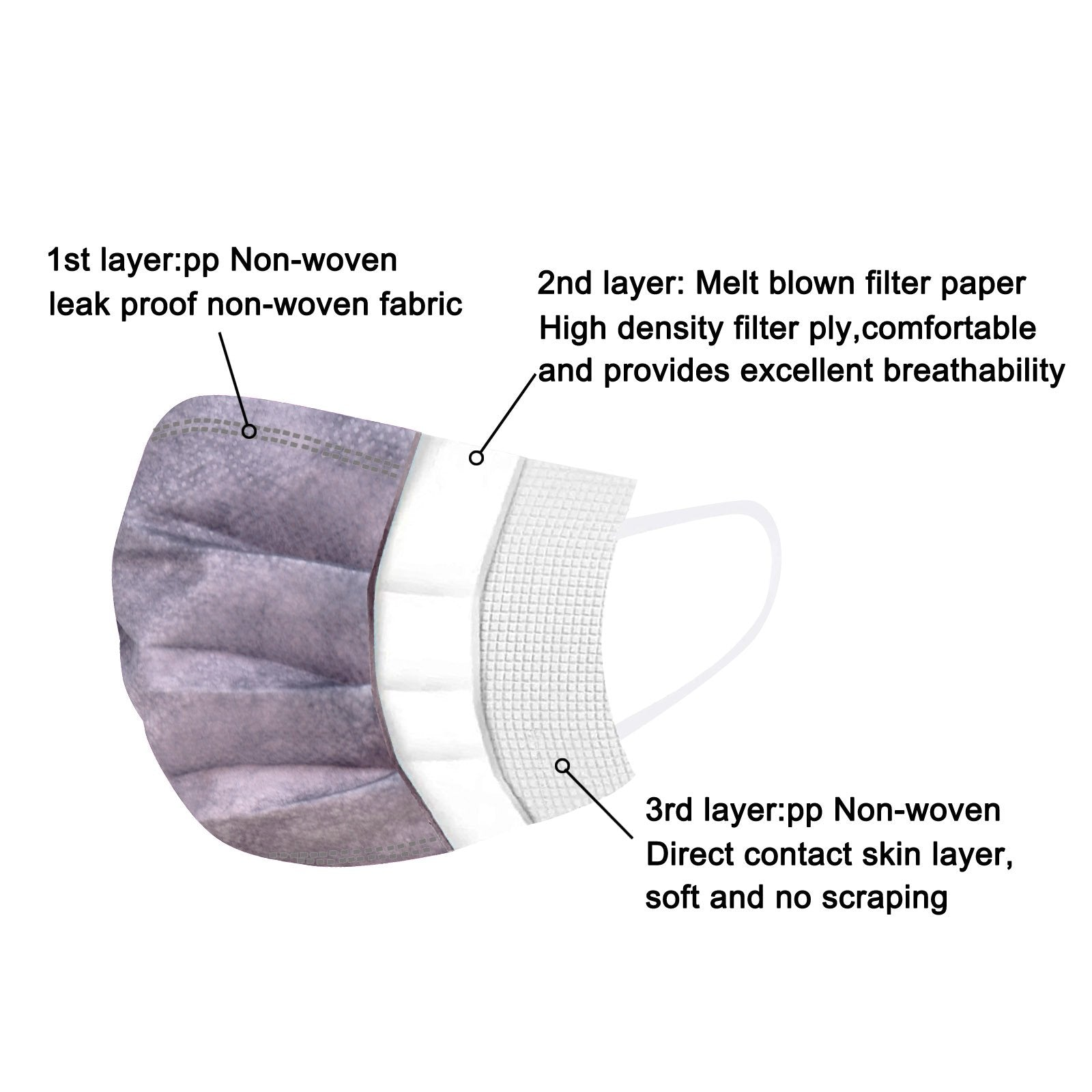 ABFM-GY10   10 PCS Grey Disposable Face Masks 3 Layers  Protective Cover Masks