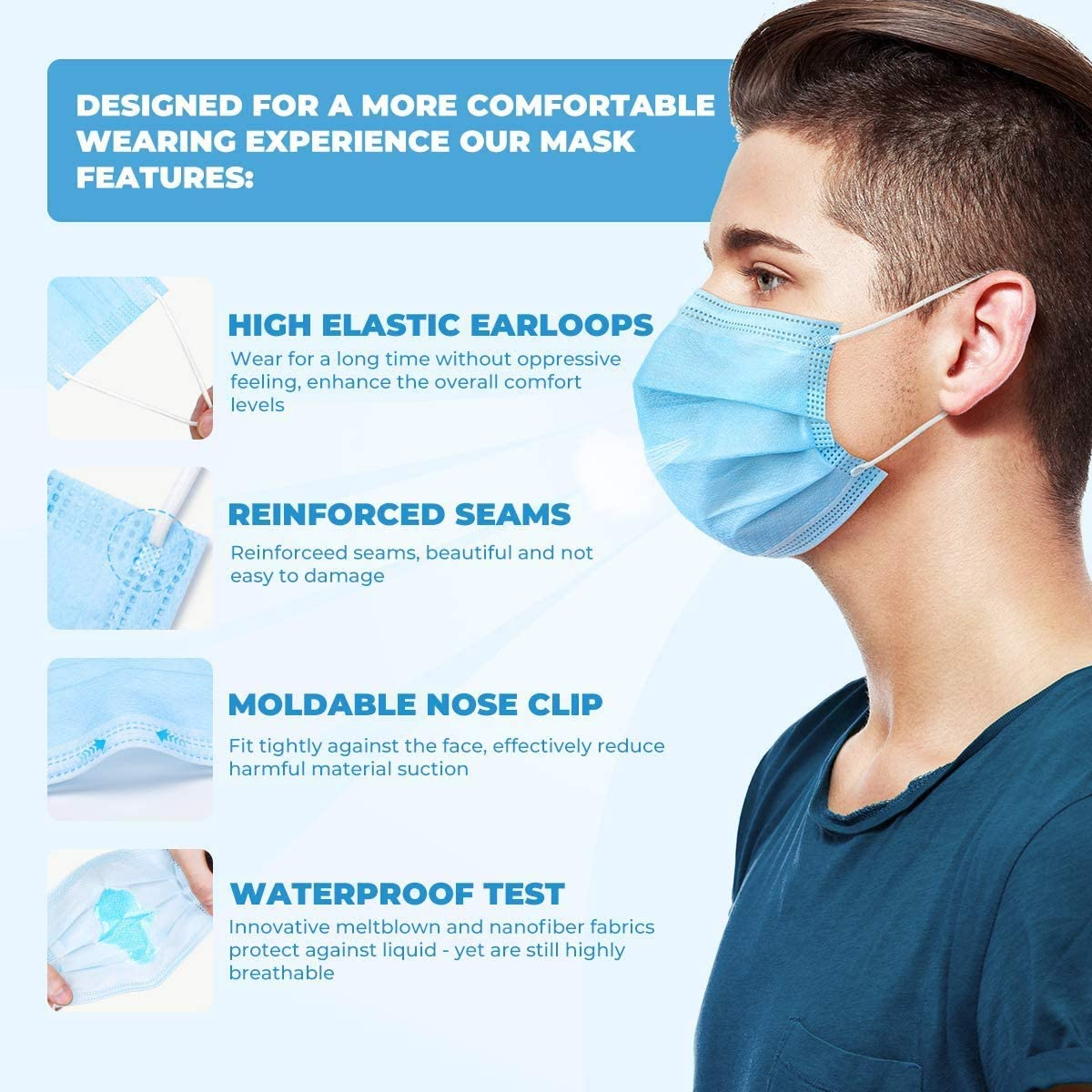 10000PCS Blue Disposable Face Masks 3 Layers Protective Cover Masks