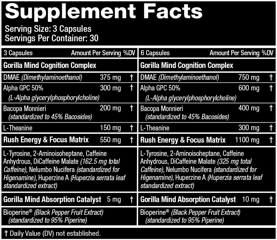 Gorilla Mind Rush Bottle - 90 Capsules Supplement Facts