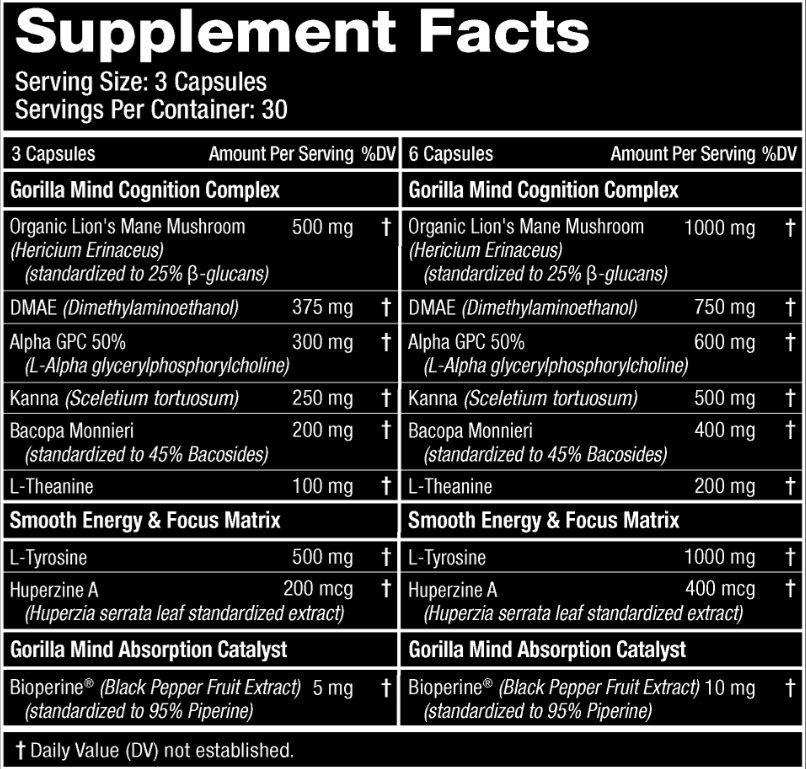 Gorilla Mind Smooth Supplement Facts