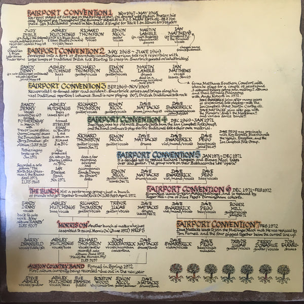FAIRPORT CONVENTION-THE HISTORY OF FAIRPORT CONVENTION 2LP VG COVER VG+