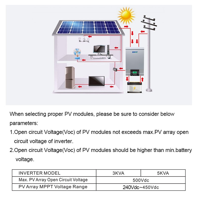 EASUN POWER 3KW Wifi  Solar Inverter 500Vdc PV Input 230Vac 24V 80A MPPT Solar Charger Support Mobile Monitoring USB LCD Control