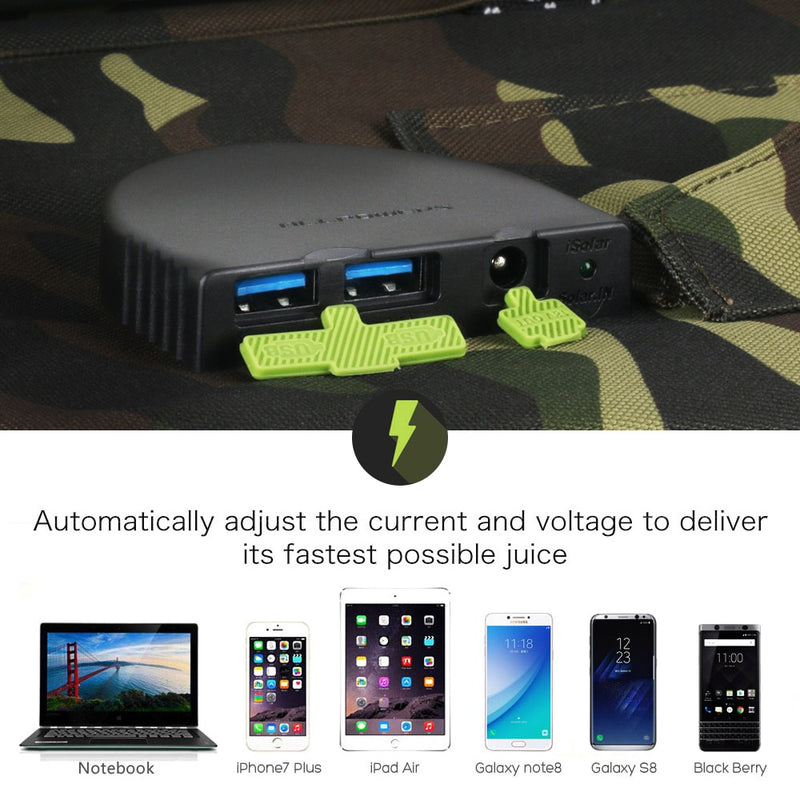 Allpowers Solar Panel 100W  Charger Camouflage Color 5v 12V 18V Outdoors Foldable Portable Solar Charger USB DC Port