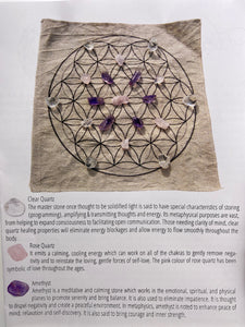 Crystal Grid Kit