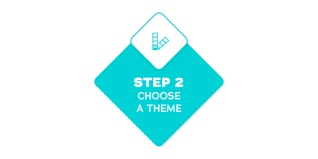 Step 2 - Choose Theme to create gift for mom, dad or grandparent living in a nursing home, retirement living or assisted living or memory care.  Images of favourite people and special places lovingly showcased in a reminisart will spark conversations.