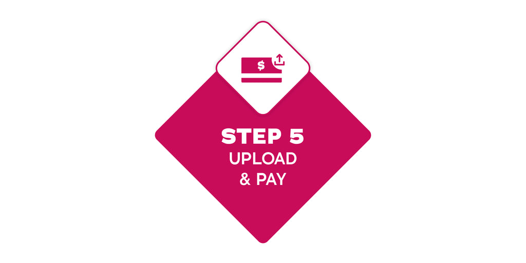 Step 5- Upload and pay to create gift for mom, dad or grandparent living in a nursing home, retirement living or assisted living or memory care.  Images of favourite people and special places lovingly showcased in a reminisart will spark conversations.