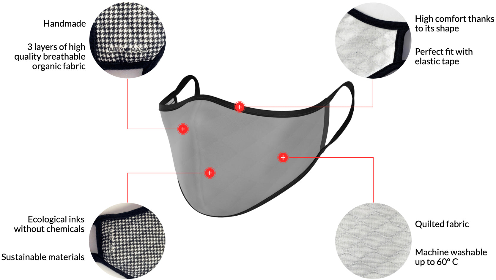 ArtyMask reusable Face Mask features