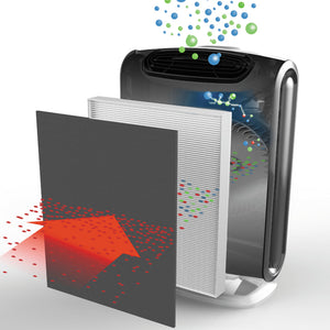 HEPA Air Purifiers for Clean Air - bluespaceinteriors office furniture los angeles