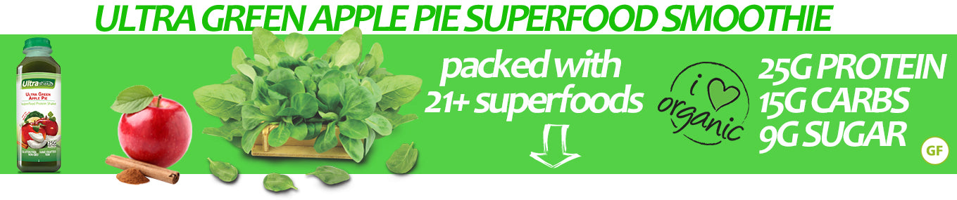 Green Apple Pie Superfood Ingredient Banner